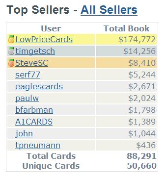50K Cards