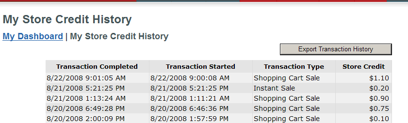 Sample Store Credit History