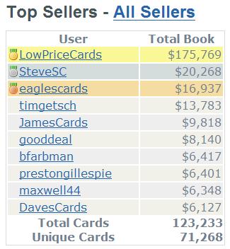 Top Sellers 2007/01/06
