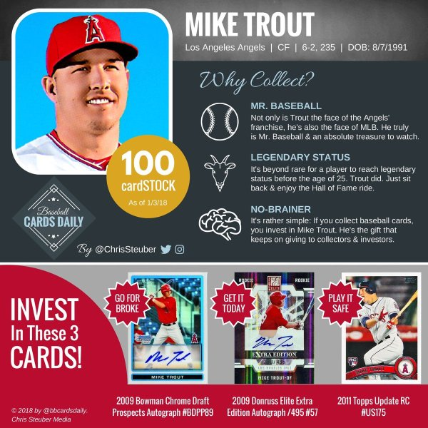 Cardstock - Mike Trout