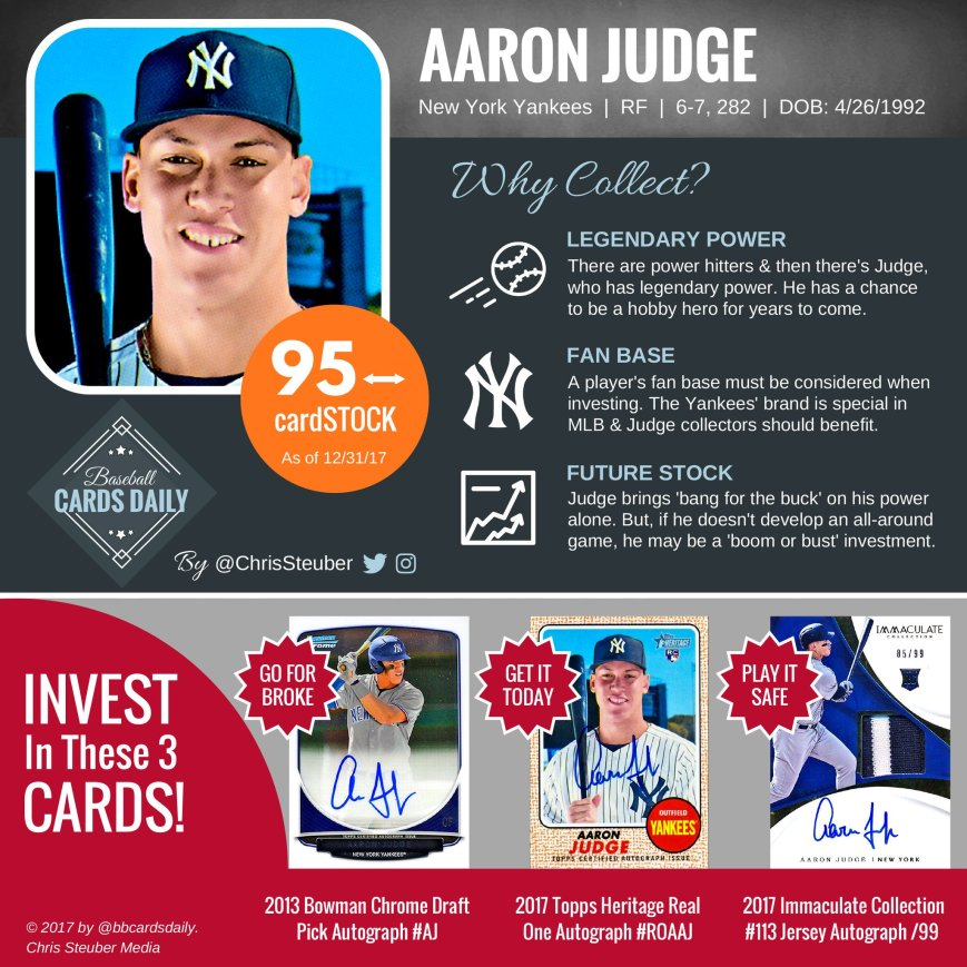 Cardstock - Aaron Judge