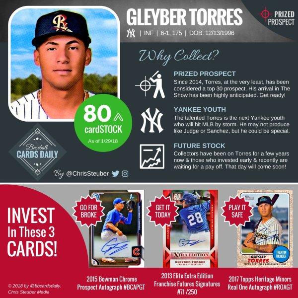 https://www.comc.com/Cards,sr,i100,=gleyber+torres