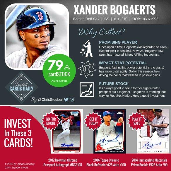 0b2b3659248 Browse Xander Bogaerts Cards