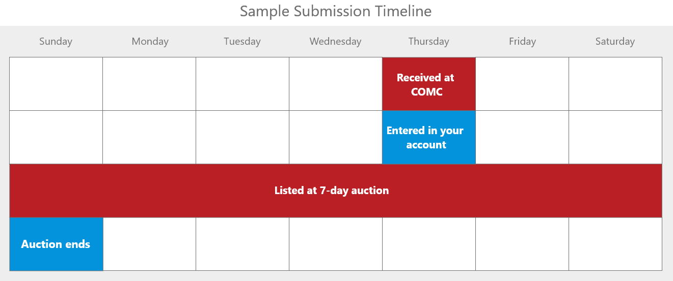 This image has an empty alt attribute; its file name is samplesubmissiontimeline-3.png